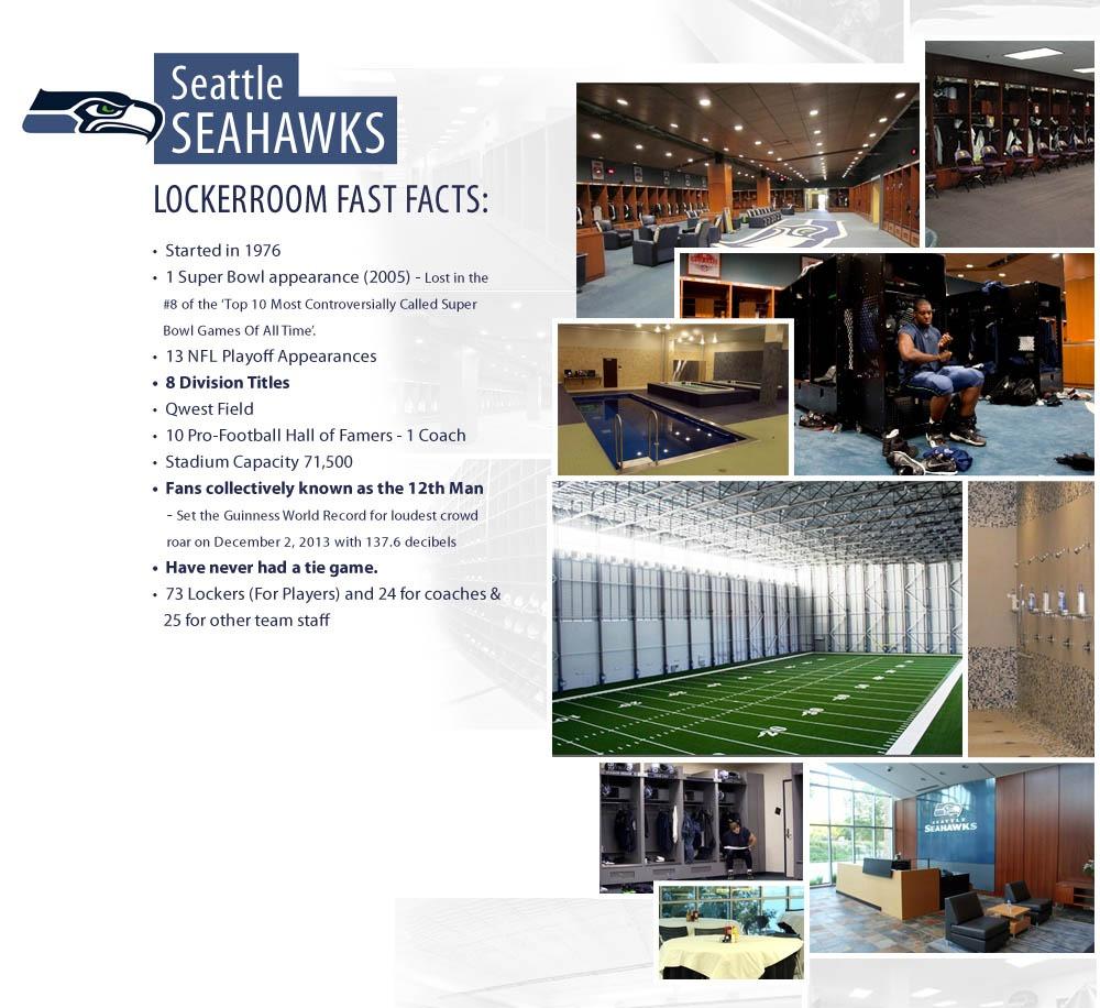 Nfl Locker Rooms 2014 Playoff Edition School Lockers Blog